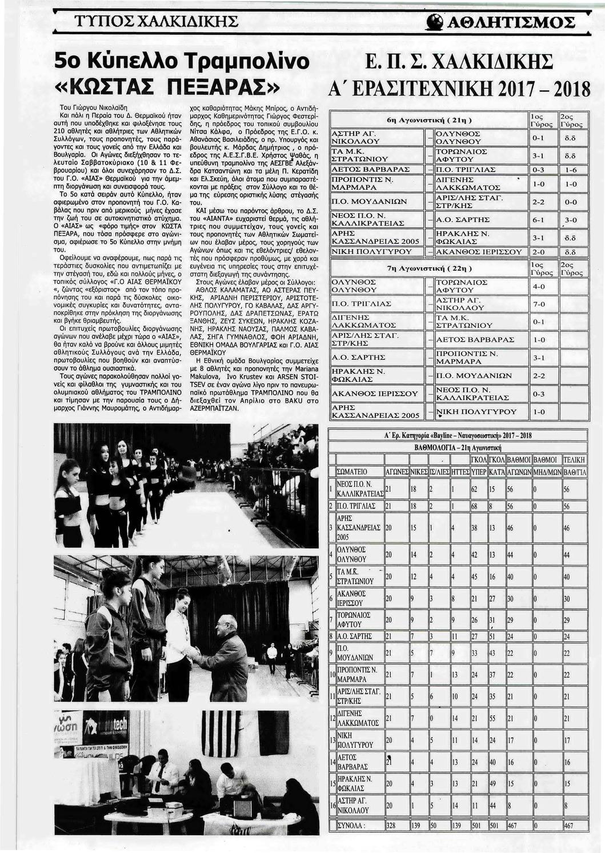 Οπισθόφυλλο εφημερίδας Τύπος Χαλκιδικής