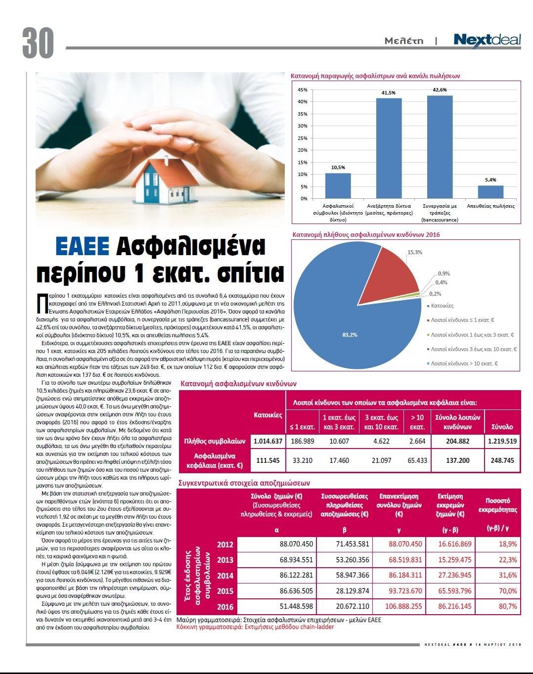 Οπισθόφυλλο εφημερίδας NextDeal