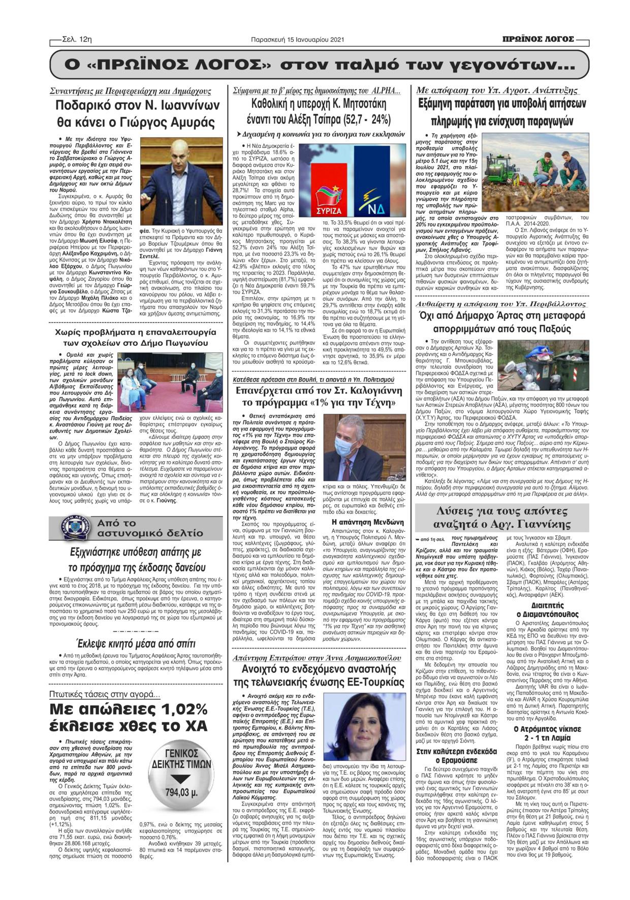 Οπισθόφυλλο εφημερίδας Πρωινός λόγος Ιωαννίνων